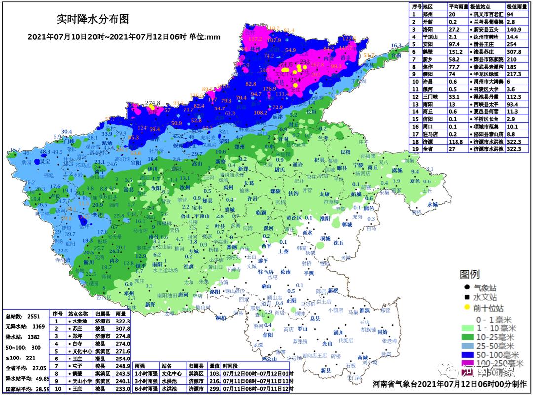 河南:高温、分散性阵雨雷阵雨走起 注意防范强对流天气!