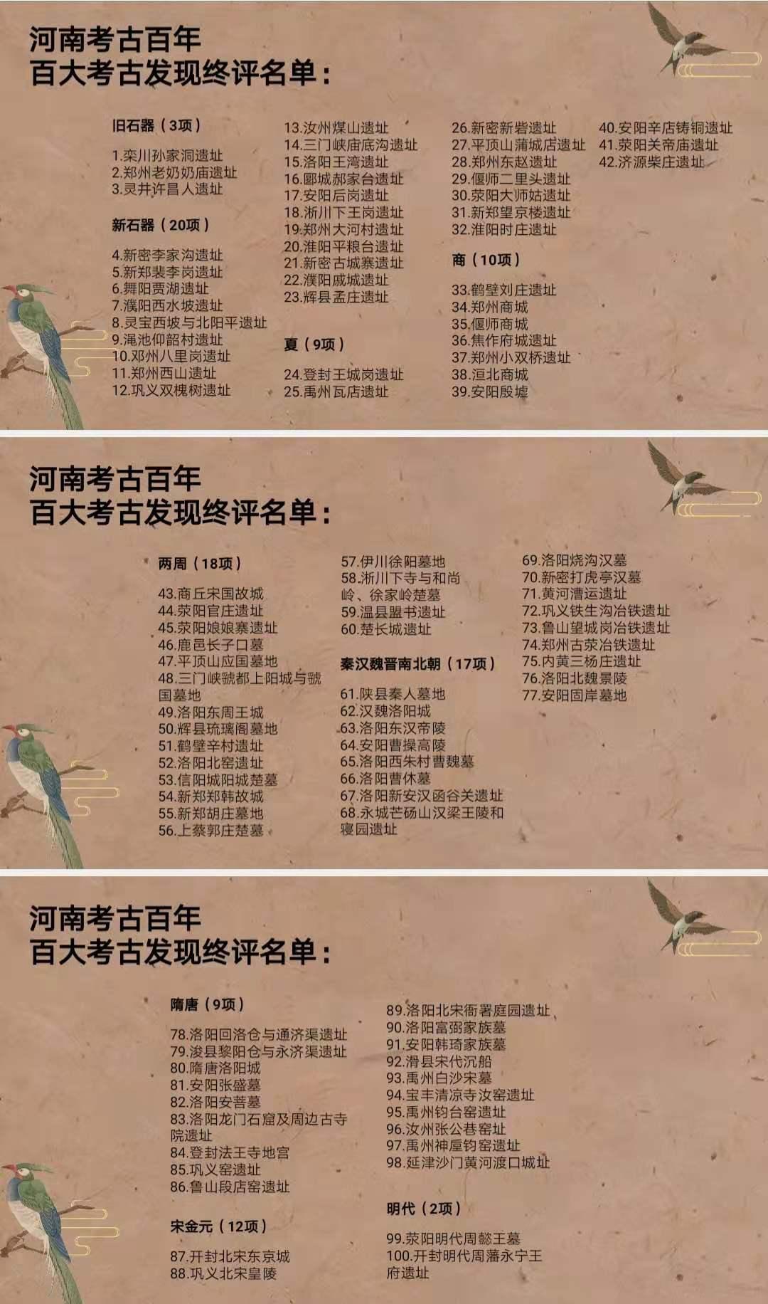 河南考古百年百大考古发现评选揭晓 这些考古遗址入选
