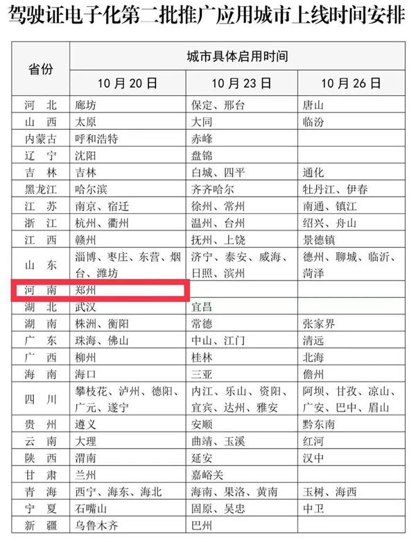 2021年10月20日起郑州车主可以申领电子驾驶证